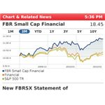Morningstar-free financial software blackberry-bbm apps-pics