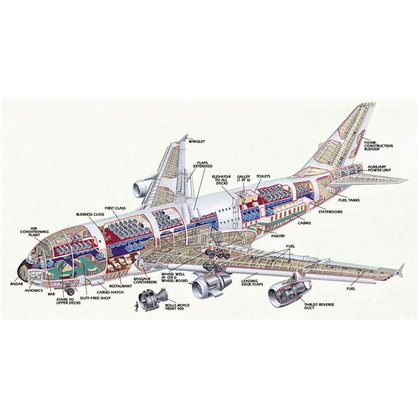 a320 wiring harness swing harness wiring diagram