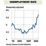 Unemployment Rate by GreatCreation