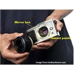 the lens mirror and electronic contact points