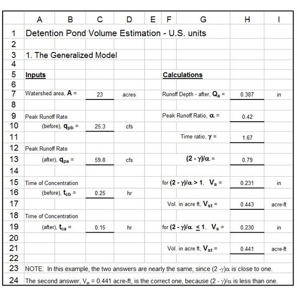 Excel Formulas For Calculating The Volume Of Storm Water