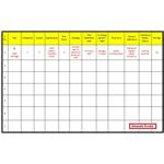 Risk Register Template for Project Managers