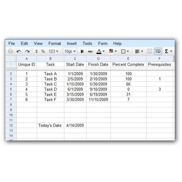 How to create a gantt chart in a google docs spreadsheet archived sample table with gantt chart data ccuart Choice Image