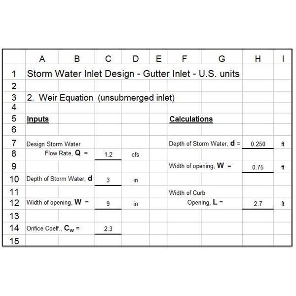 Design Of Storm Water Drains With Excel Spreadsheets Using