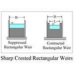 Sharp Crested Rectangular Weirs