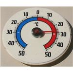 Diabetes and Heat Stress