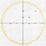 Representing A Circle as Image
