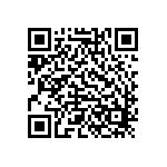 Cool Wallpapers HD QR Code