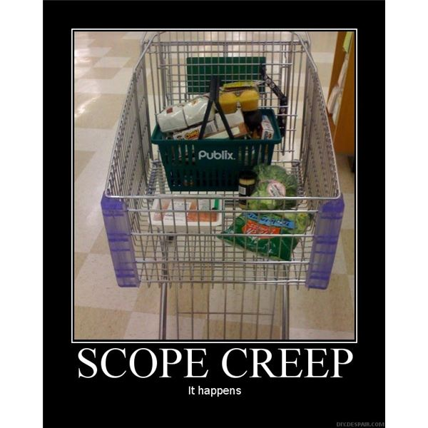 project creep Scope creep always happens a little bit i deal with it by 1) telling the client in the kickoff that while working on the project they'll probably think of other.