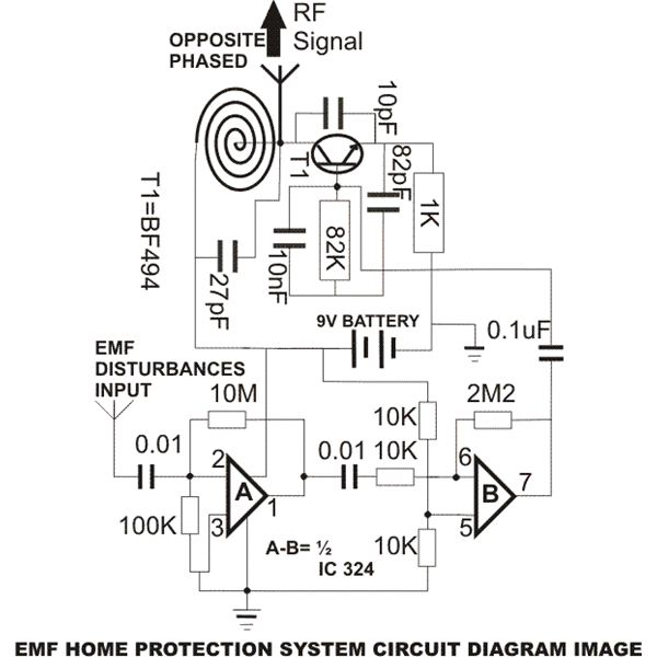 how to build an emf home protection system