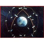 GPS Orbits