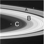 Satrun Rings