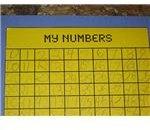 Hundreds Chart-prayingmother