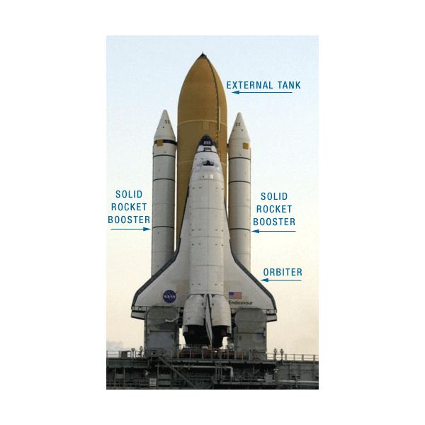Main Parts of the Space Shuttle - Pics about space