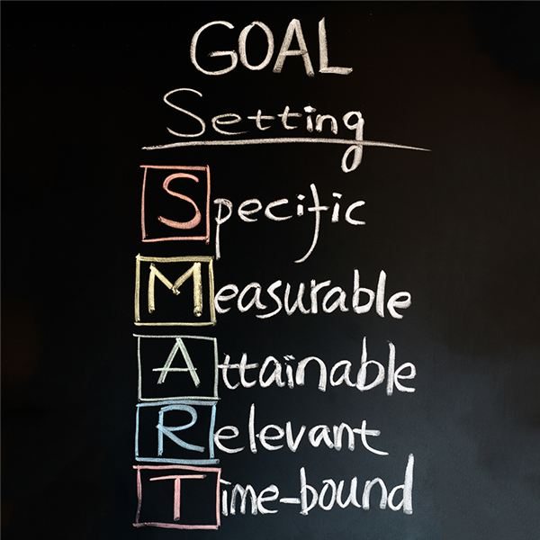 Smart Goals Amp Objectives Brief Examples To Get You Started