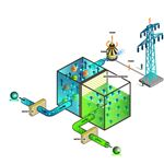 2-osmotic-power-plant