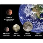 Sedena- Relative Size To Earth and Other Objects