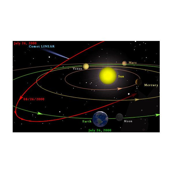 Comet's path example provided by Nasa News