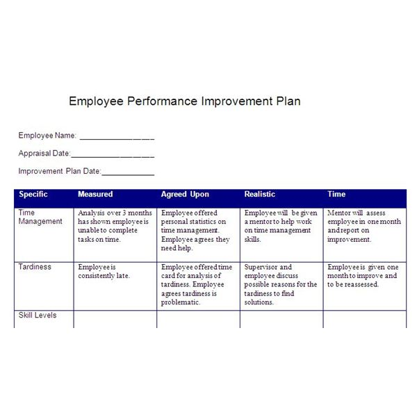 Create a performance improvement plan based on smart goals for Human resources action plan template