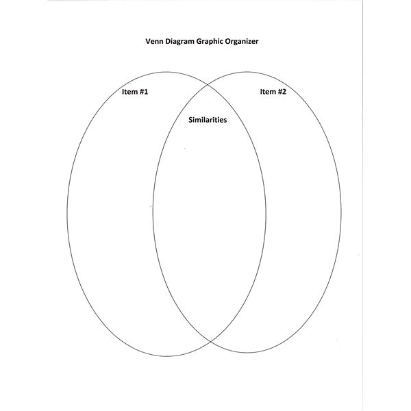 Research Paper Vs Essay Printable Graphic Organizers Venn Diagram Graphic Organizer  Five  Paragraph Essay Graphic Organizer Short English Essays For Students also High School Dropouts Essay Five Paragraph Essay Graphic Organizers For Teachers To Use Public Health Essays