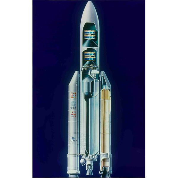 Ariane Rocket Program: History, Missions, and Future of the Ariane