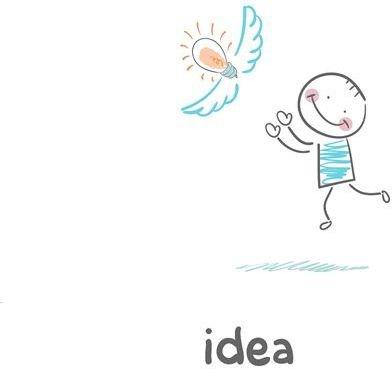 Capturing an Idea