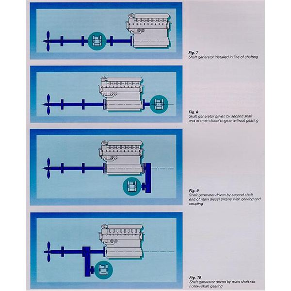 Marine Electrical Panels and Switchboards: Learn About