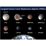 The largest objects in orbit past Neptune in comparison with the Earth