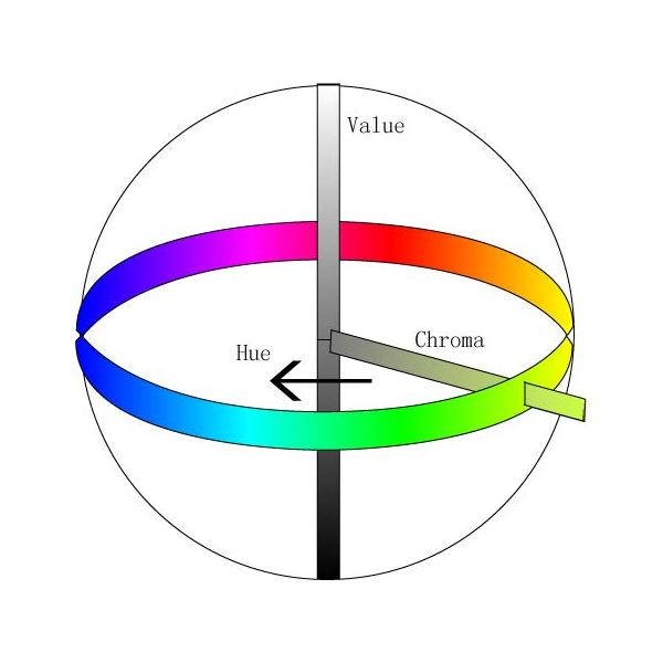 Color: History of Color Theory