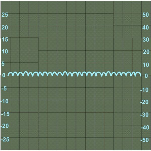 Normal Waveform at Slow Idle Alternator Speed, Image