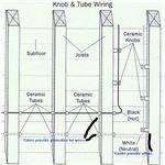 Knob and Tube drawing