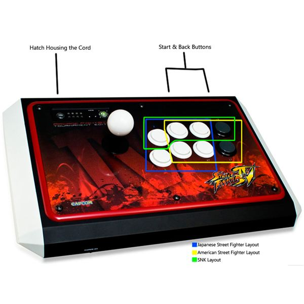 The Layout of the Madcatz SFIV TE Fightstick