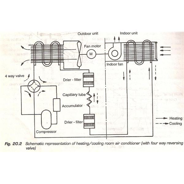 55316 Window Air Conditioner Used As The Heat Pump on split air conditioner wiring diagram