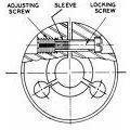 Construction of adjustable thread ring gauge
