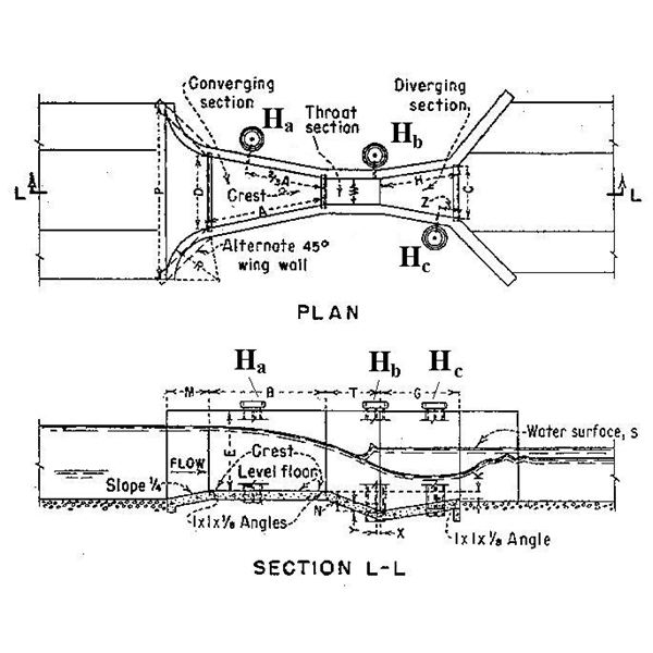 Parshall Flume plan and elevation