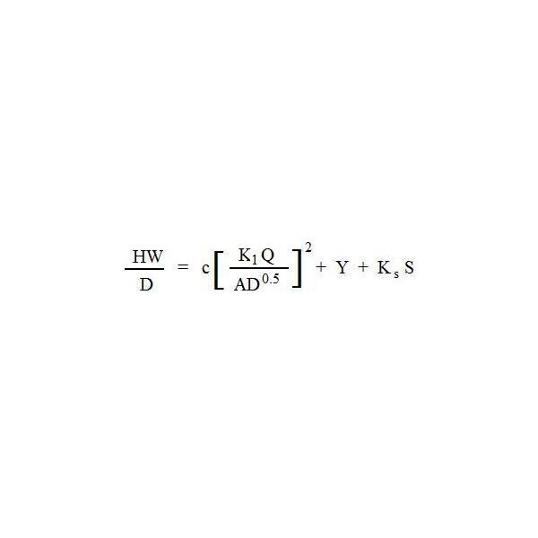 1. Inlet Control Equation