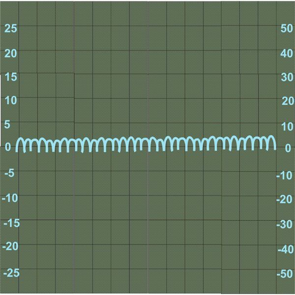 Normal Waveform at Fast Idle Alternator Speed, Image