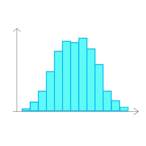 How to Interpret a Histogram Based on Data Inferences