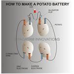 How to Make a Potato Battery, Circuit Diagram, Image
