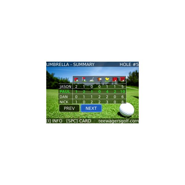Tee Wagers Golf-best gps golf app for blackberry-free