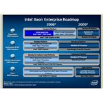 Intel CPU Roadmap Aug 2008-2009