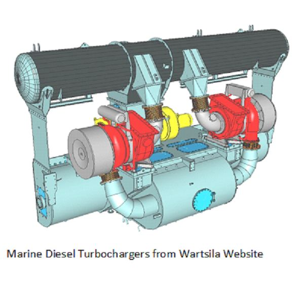 Wartsila Marine Diesel Engine Turbochargers