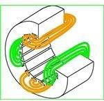Split-phase stator winding