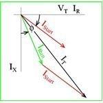 start-run phasor diagram