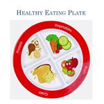 STEM Science Healthy Eating Plate