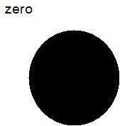 SignWriting Zero