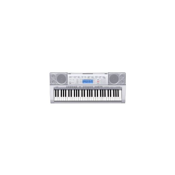 Top 5 Digital Synthesizer Keyboards