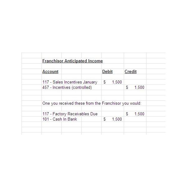Screenshot Franchisor Income Due
