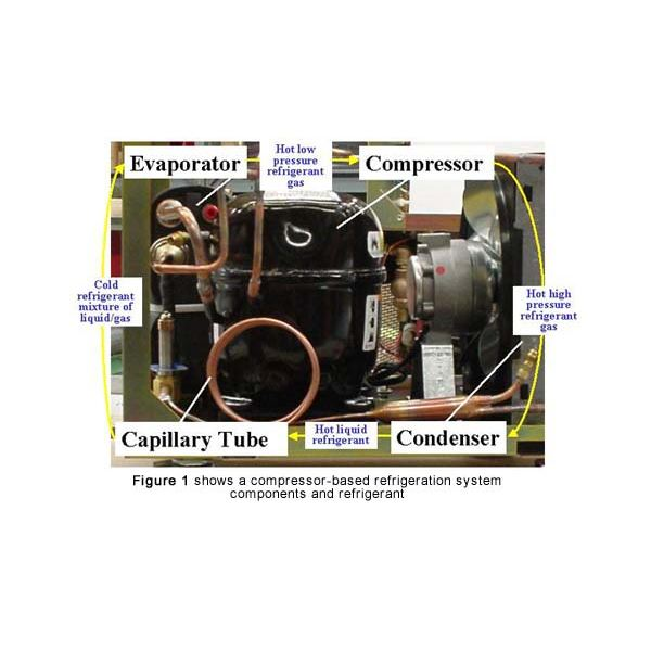Troubleshooting and Repair of Marine Refrigeration Systems