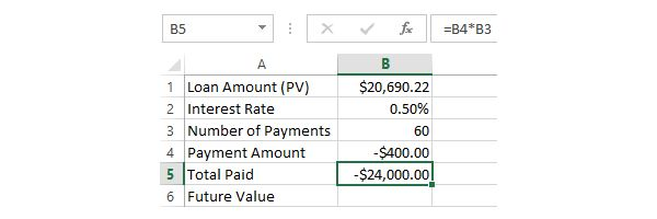 6. Calculating Total Amount Paid